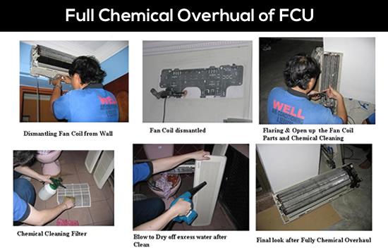 full-chemical-overhual-of-fcu-f